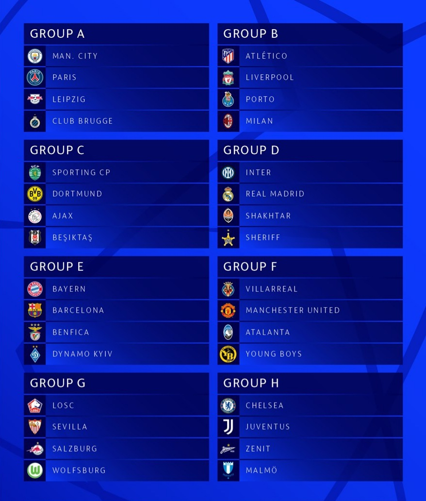 Champions League 2021/2022 Gruppen